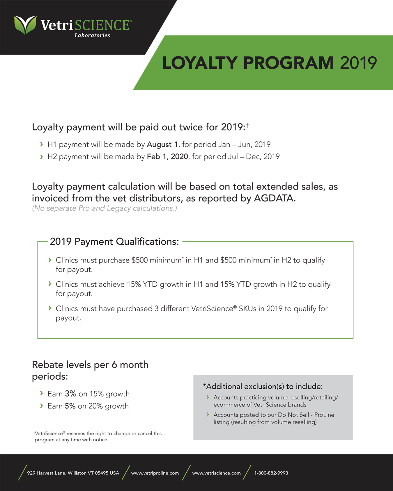 2019 Loyalty Program Information